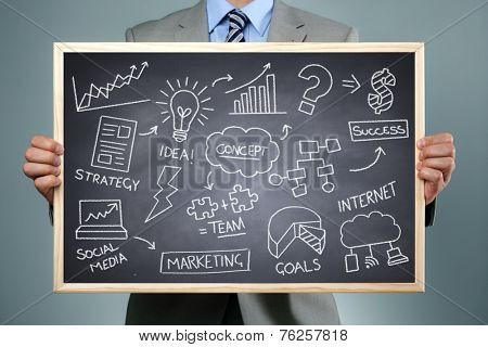 Business strategy concept businessman holding a blackboard with brainstorming chalk drawing of business creativity, imagination and inspiration