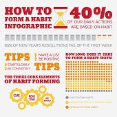 stock photo of  habits  - Flat Style Infographics - JPG