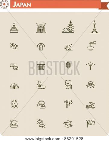 Set of the Japan traveling related icons