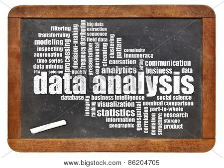 data analysis word cloud on a slate blackboard