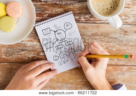 business, education, planning and people concept - close up of female hands drawing scheme in notebook with pencil, coffee and cookies on table