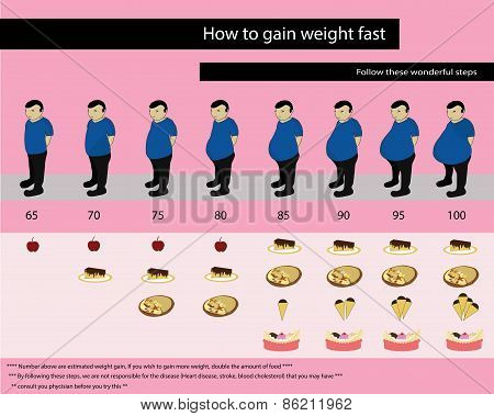 Vector Fat Obese Sweet Cake Pizza Healthy Concept