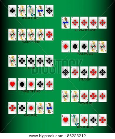 Set Poker Combinations