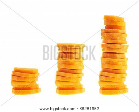 Stacks of carrot slices isolated