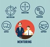 image of mentoring  - Vector concept of mentoring with components  - JPG