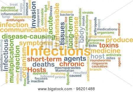 Background concept wordcloud illustration of infection