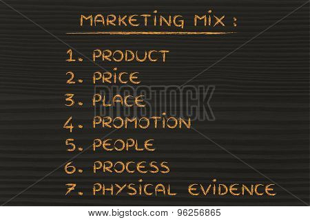 Marketing Mix: Product, Price, Place, Promotion