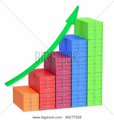 Freight Growth Chart