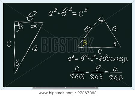Vector illustration of class board with the theorems of the triangle parties ratio