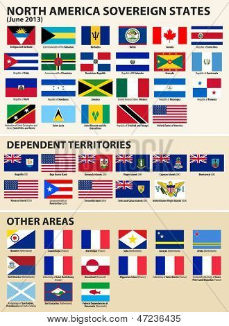 Set of Flags of North America sovereign states (June 2013). Included flags of Bajo Nuevo Bank, Aruba and others