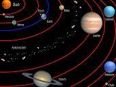 picture of uranus  - Planets of Solar system - JPG