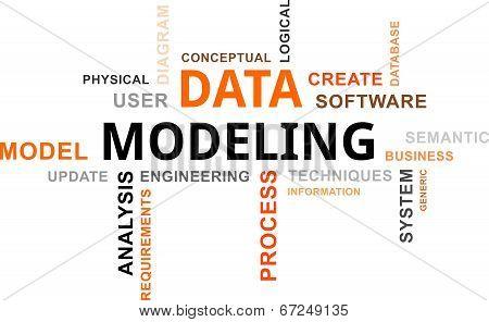 Word Cloud - Data Modeling