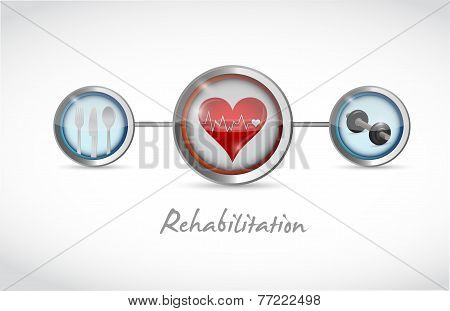 Rehabilitation Medical Sign Illustration