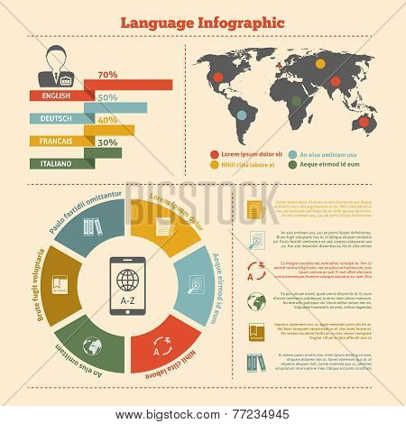Translation and dictionary infographics