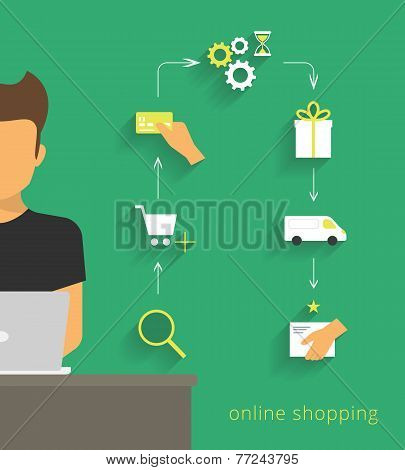 Man doing online shopping