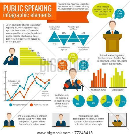 Public speaking infographic