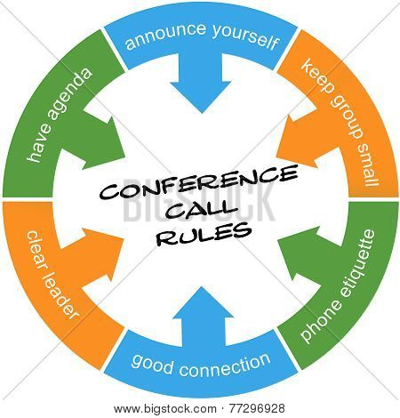 Conference Call Rules Word Circle Concept Scribbled