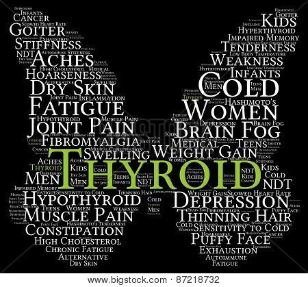 Thyroid Butterfly Shaped Word Cloud