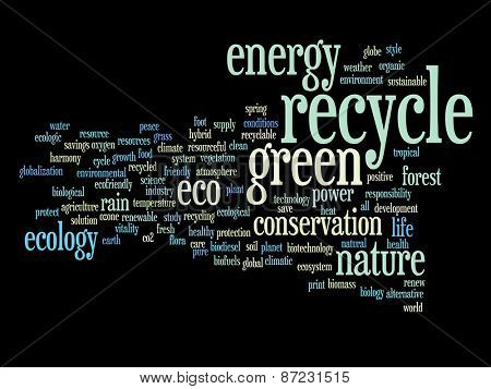 Concept or conceptual abstract green ecology or energy and conservation word cloud text isolated on background
