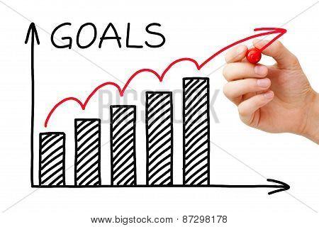 Goals Chart Concept