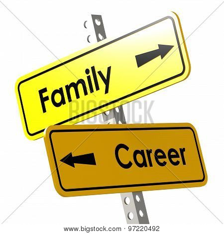 Family And Career Word On Yellow Road Sign