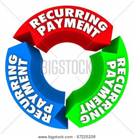 Recurring payment words in cycle to illustrate automatic or automated billing or invoicing for renewal of subscription or service