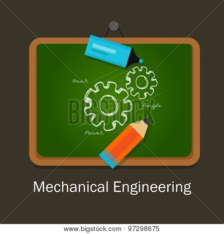 mechanical engineering study subject studies class