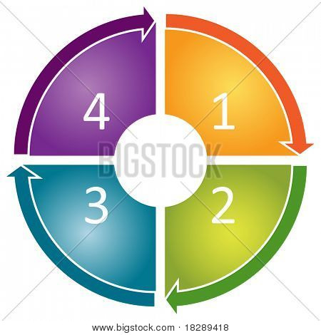 four Blank numbered cycle process business diagram illustration