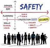 Safety Danger Risk Management Plan poster