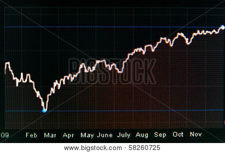 One Stock Market Quote Graph Bull With Chart Type Line