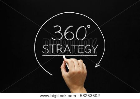 Strategy 360 Degrees Concept