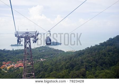 Aerial Cable Car