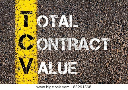 Business Acronym Tcv As Total Contract Value