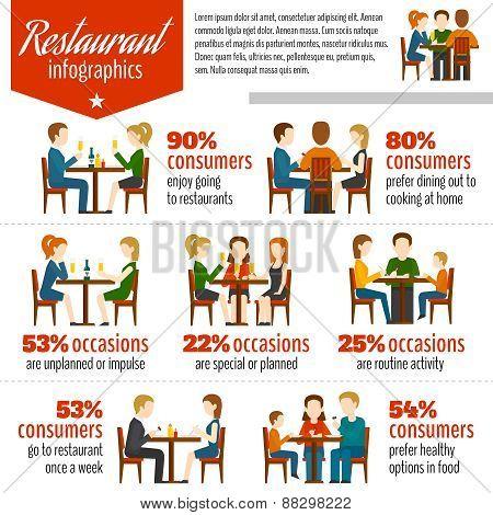 People In Restaurant Infographics