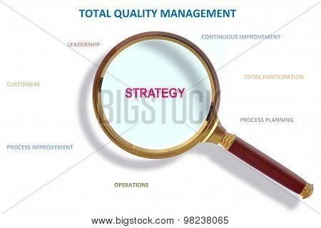 Total Quality Management Methodology And Strategy