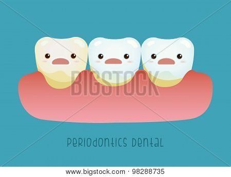 Periodontics Dental vector concept