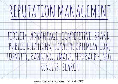 Reputation Management Word Cloud