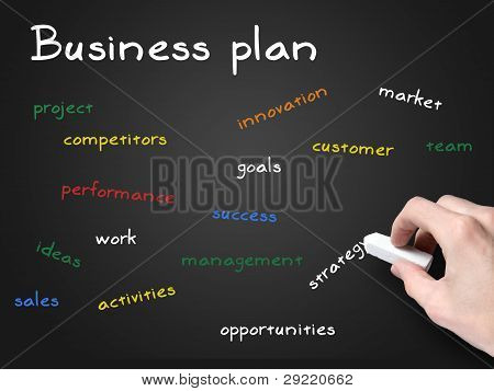 Business-Plan auf blackboard