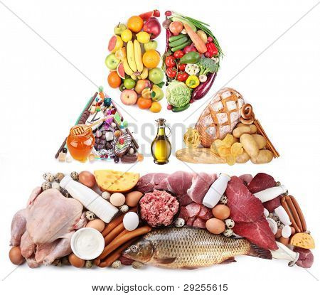 Products for a balanced diet in the form of a pyramid.