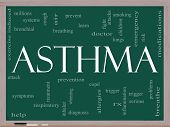 Asthma Word Cloud On Blackboard