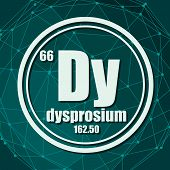Dysprosium Chemical Element. Sign With Atomic Number And Atomic Weight. Chemical Element Of Periodic poster