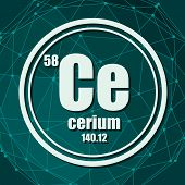 Cerium Chemical Element. Sign With Atomic Number And Atomic Weight. Chemical Element Of Periodic Tab poster