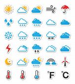 Weather icons set as labels - vector poster