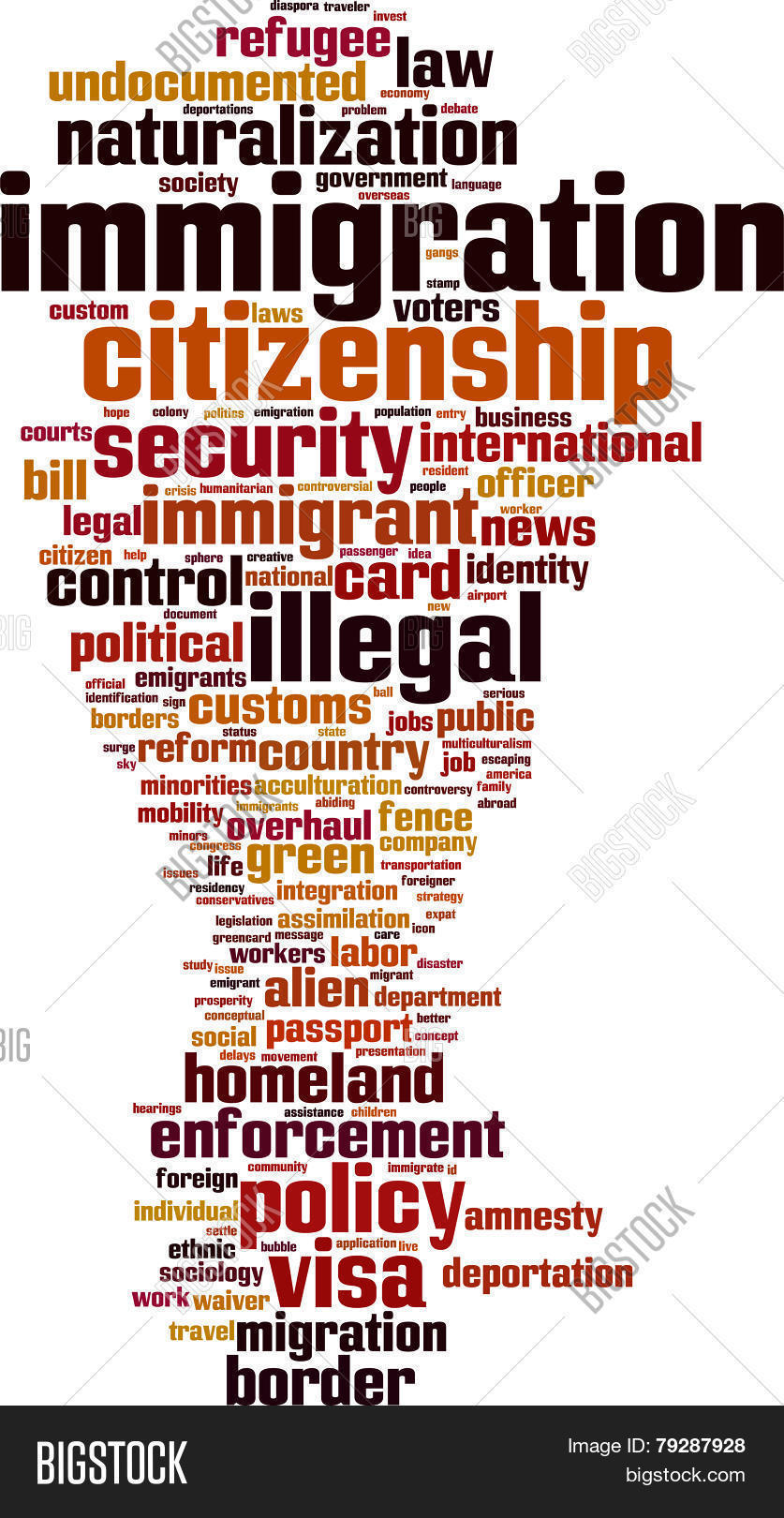 a study on the worldwide issue of illegal immigration