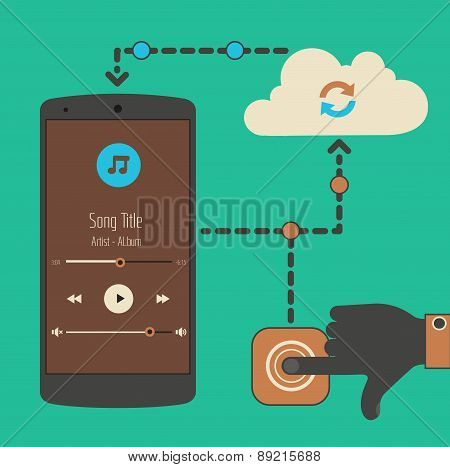 Cloud audio service synchronization concept
