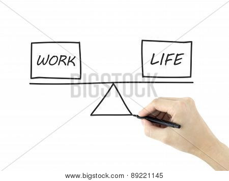 Life And Work Balance Drawn By Man's Hand