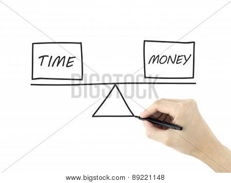 Balance Between Time And Money Drawn By Man's Hand