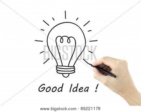Idea Word Written By Human Man's Hand