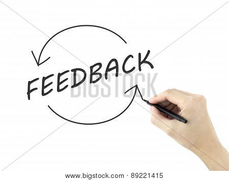 Feedback Word Written By Man's Hand