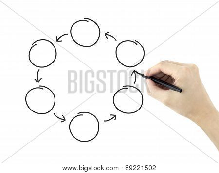 Blank Cycle Diagram Drawn By Man's Hand
